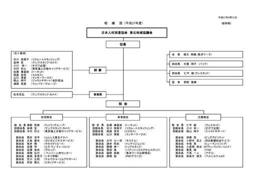 soshikizu20150615